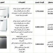 لیست قیمت ماشین ظرفشویی الگانس